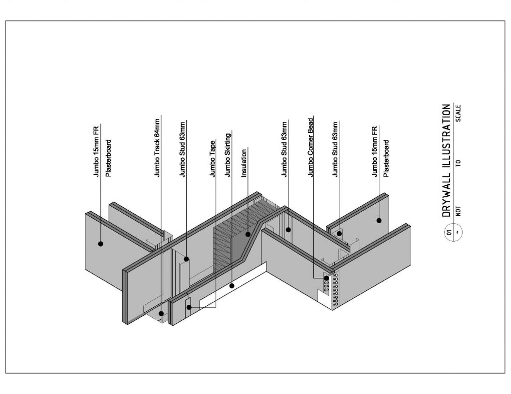 DRYWALL INSTALLATION Layout