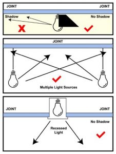 Recommended Lighting to Avoid Glancing Light