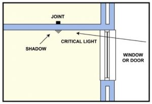 Shadows highlighted by critical light