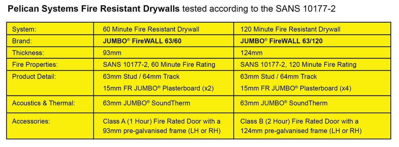 Table comparing two JUMBO FireWALLs